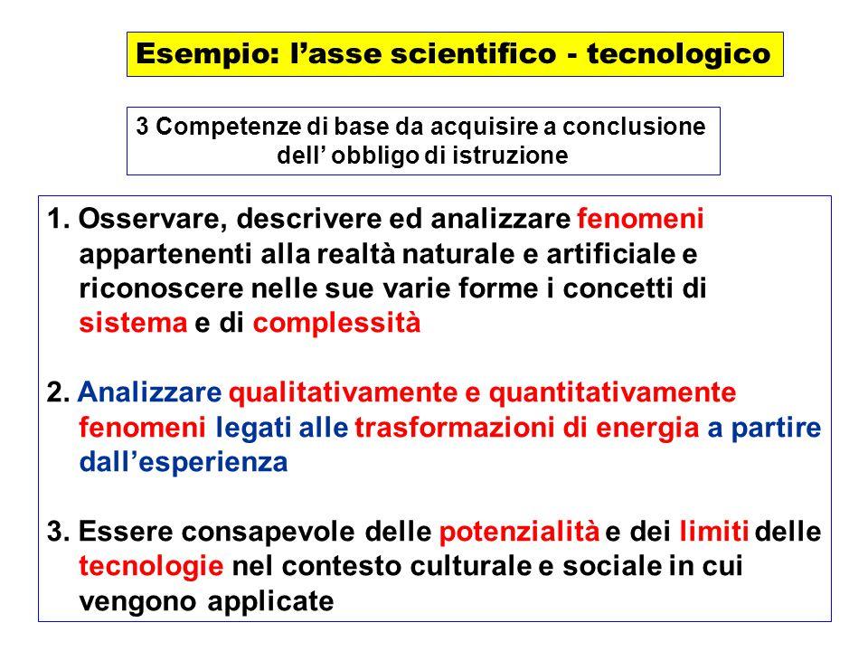 Esempio: l'asse scientifico - tecnologico