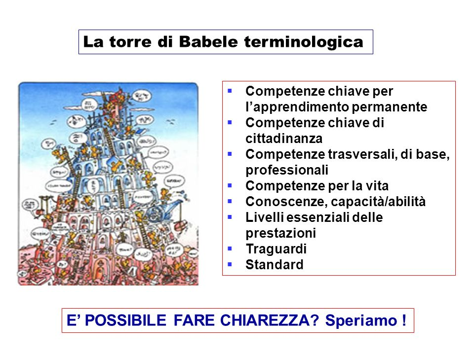 La torre di Babele terminologica