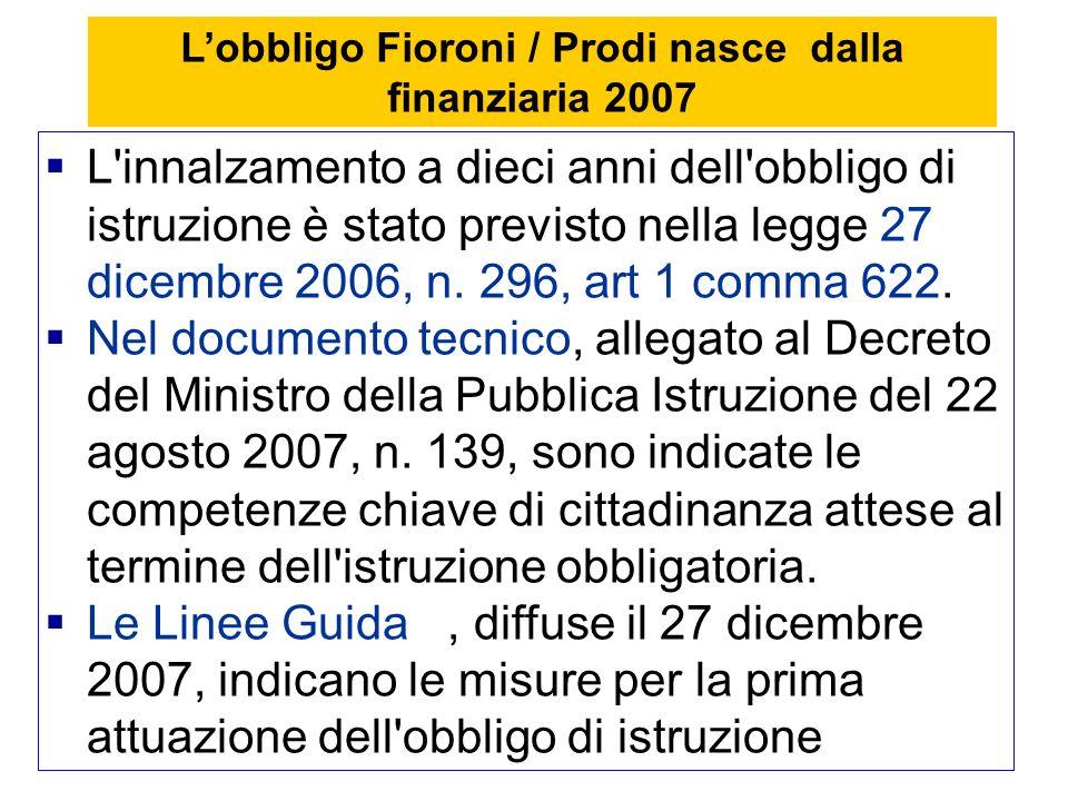 L'obbligo Fioroni / Prodi nasce dalla finanziaria 2007
