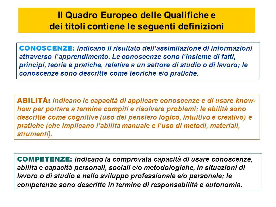 Il Quadro Europeo delle Qualifiche e