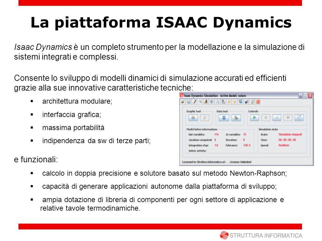 La piattaforma ISAAC Dynamics