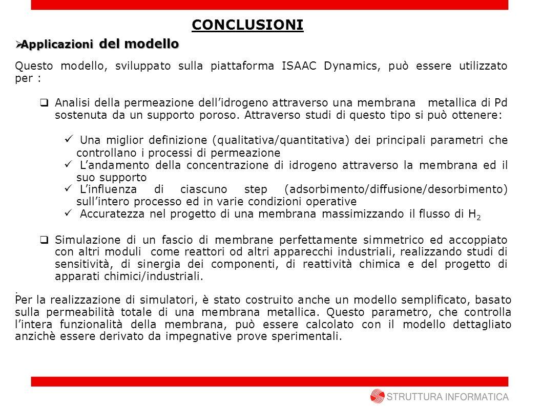 CONCLUSIONI Applicazioni del modello. Questo modello, sviluppato sulla piattaforma ISAAC Dynamics, può essere utilizzato per :