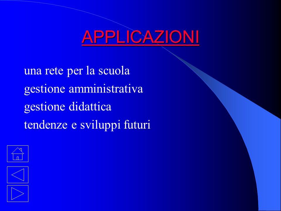 APPLICAZIONI una rete per la scuola gestione amministrativa