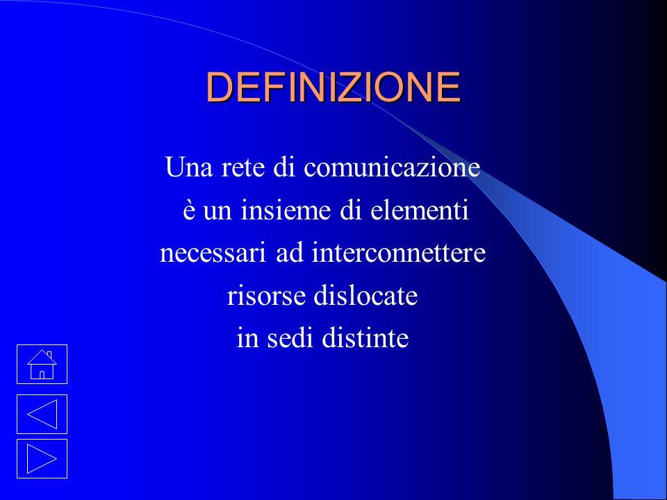 DEFINIZIONE Una rete di comunicazione è un insieme di elementi