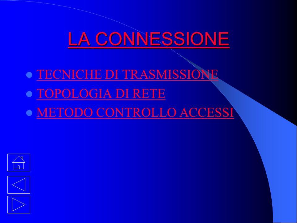 LA CONNESSIONE TECNICHE DI TRASMISSIONE TOPOLOGIA DI RETE