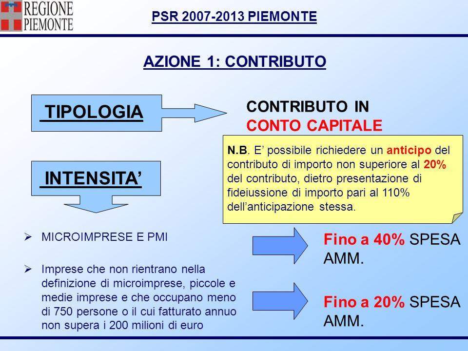 TIPOLOGIA INTENSITA' AZIONE 1: CONTRIBUTO CONTRIBUTO IN CONTO CAPITALE