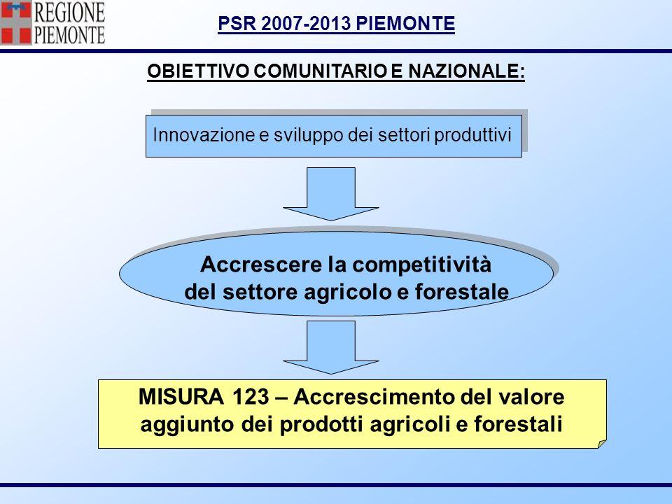 Accrescere la competitività del settore agricolo e forestale