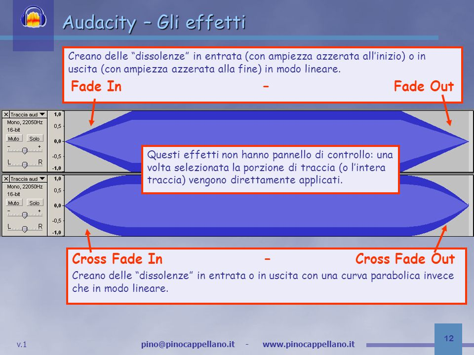 Audacity – Gli effetti Cross Fade In – Cross Fade Out