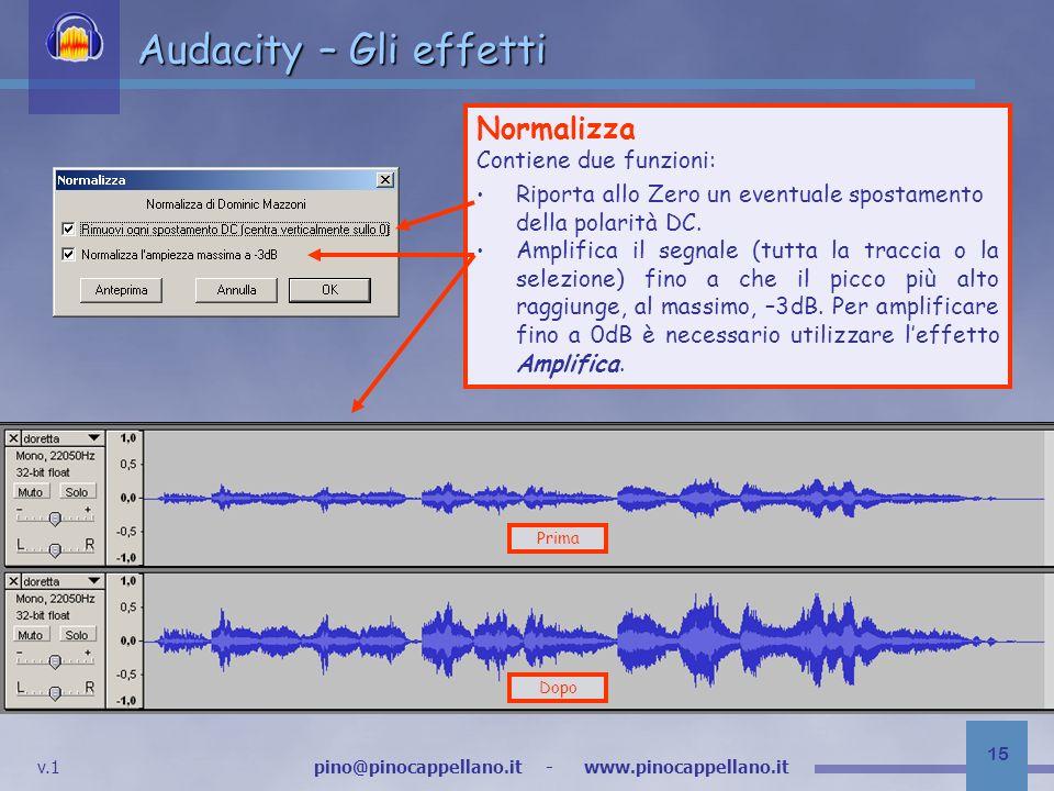Audacity – Gli effetti Normalizza Contiene due funzioni: