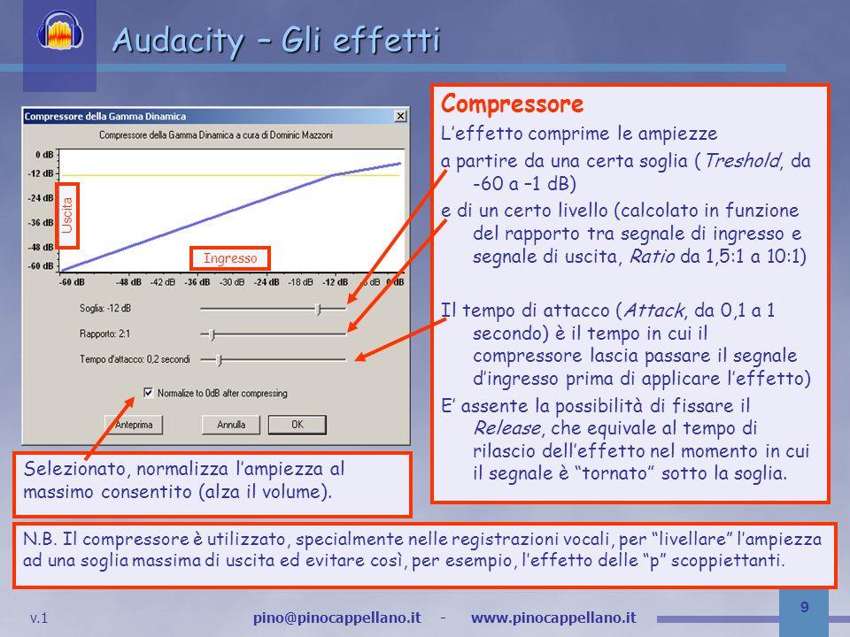 Audacity – Gli effetti Compressore L'effetto comprime le ampiezze