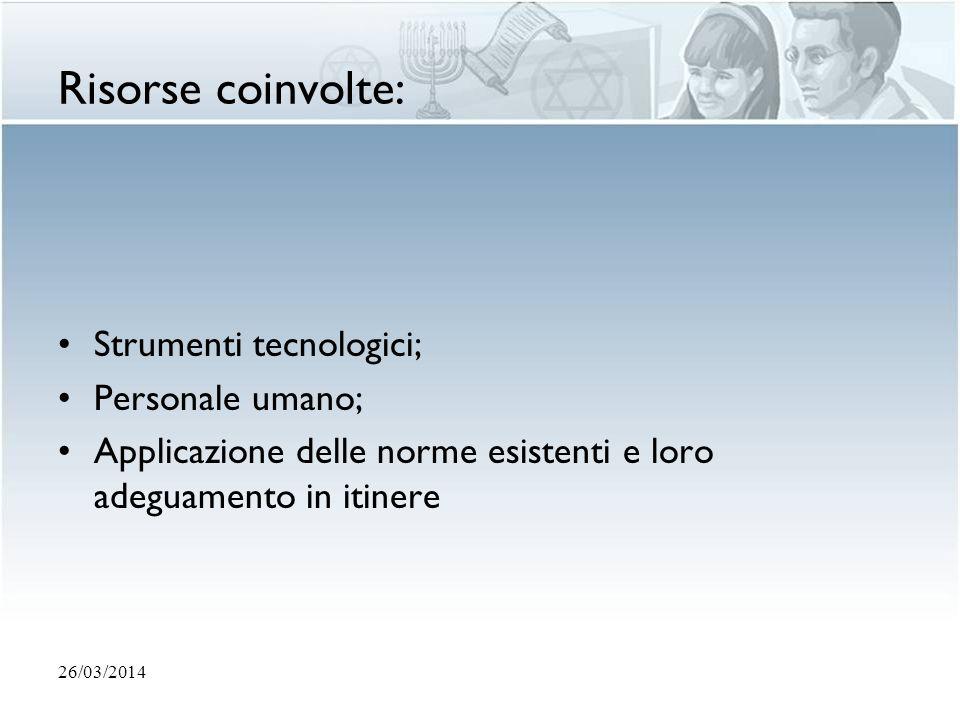 Risorse coinvolte: Strumenti tecnologici; Personale umano;