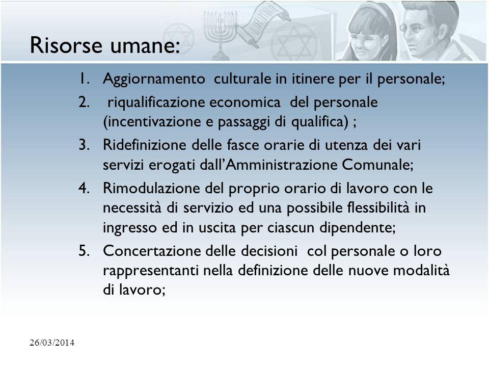 Risorse umane: Aggiornamento culturale in itinere per il personale;