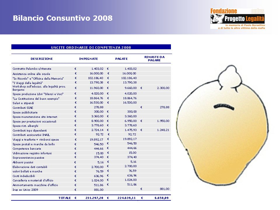Bilancio Consuntivo 2008