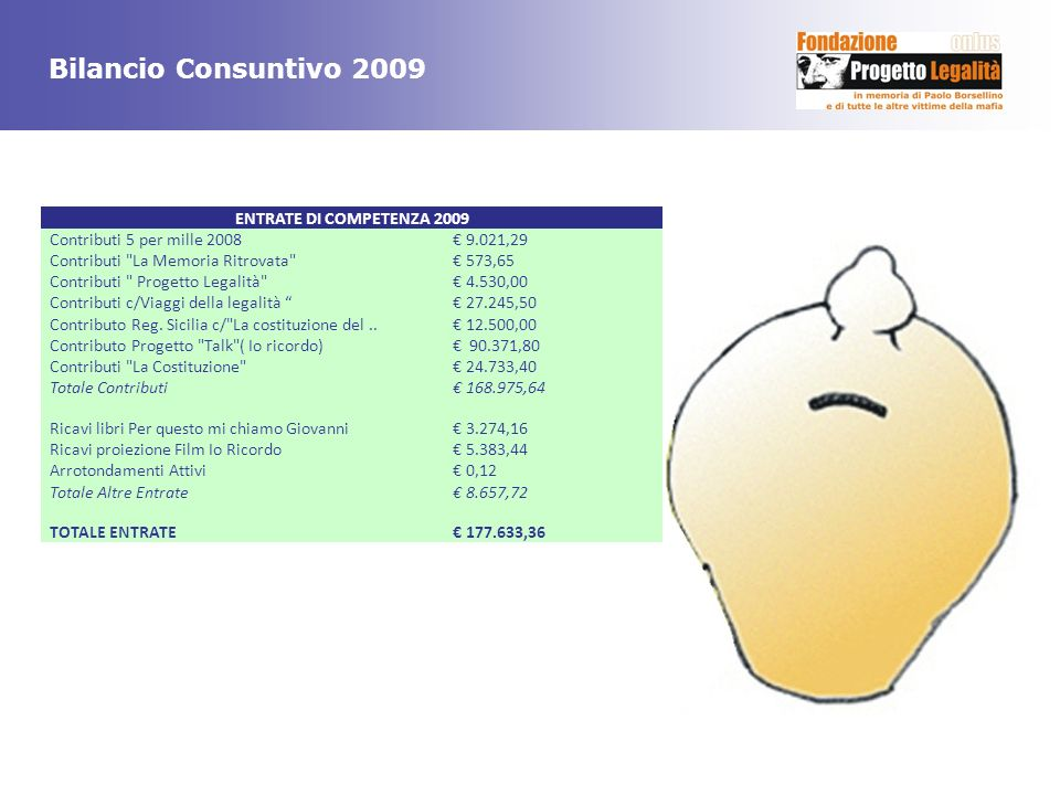 Bilancio Consuntivo 2009 ENTRATE DI COMPETENZA 2009