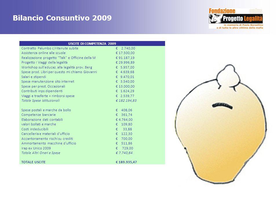 Bilancio Consuntivo 2009 USCITE DI COMPETENZA 2009