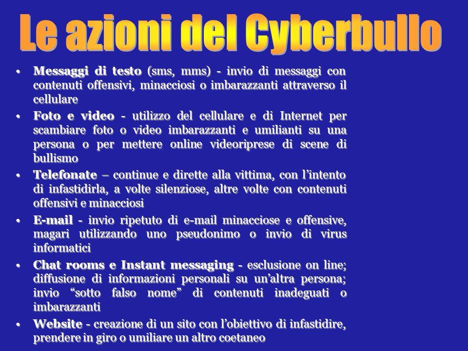 Le azioni del Cyberbullo