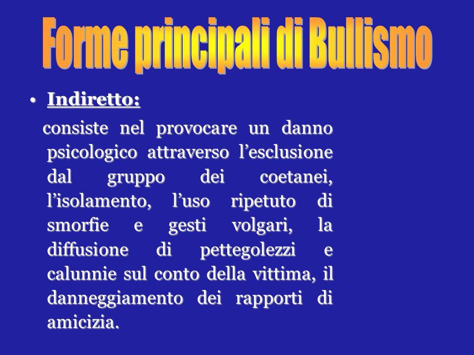 Forme principali di Bullismo