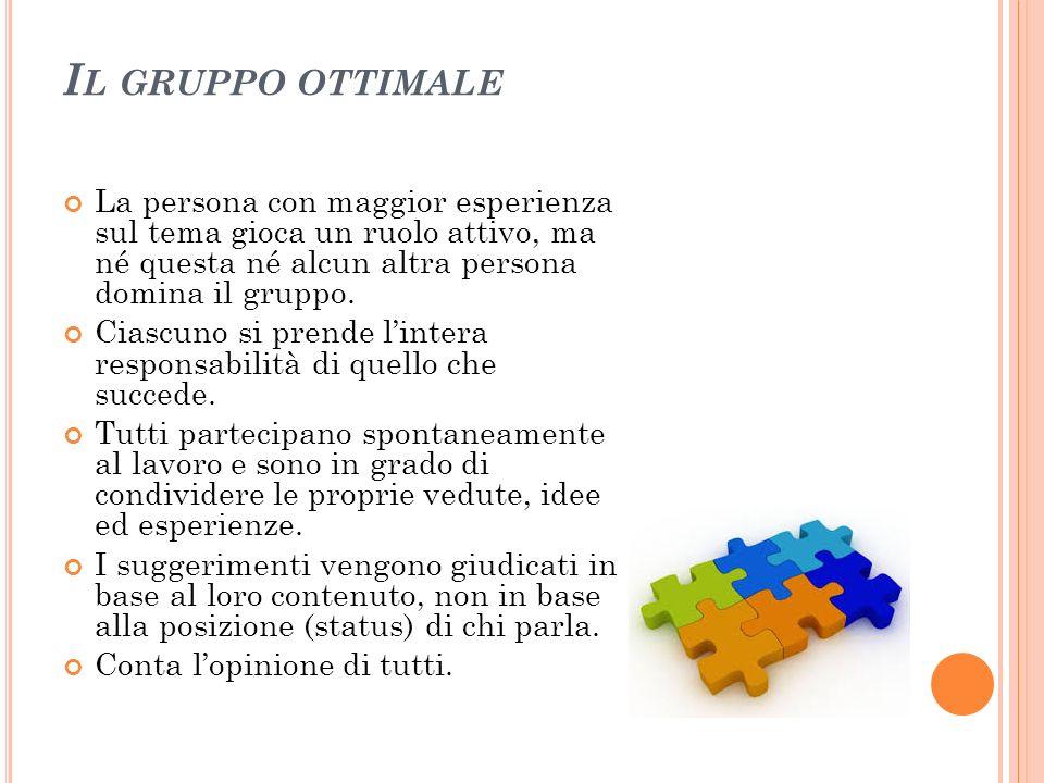 Il gruppo ottimale La persona con maggior esperienza sul tema gioca un ruolo attivo, ma né questa né alcun altra persona domina il gruppo.