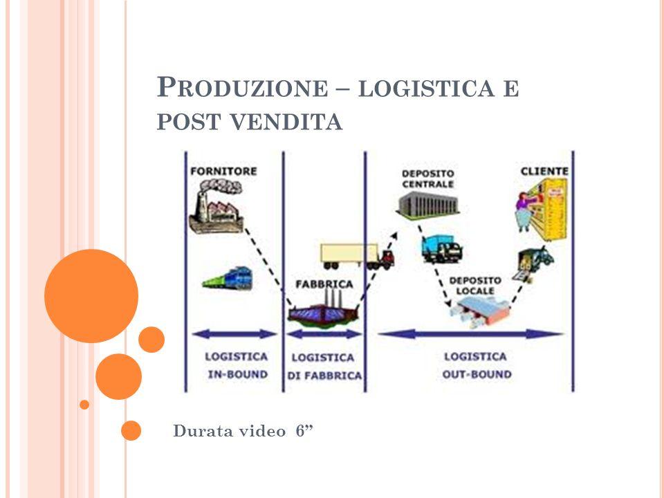 Produzione – logistica e post vendita