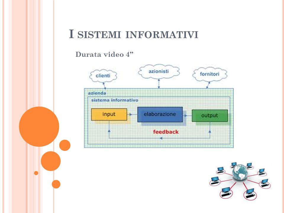 I sistemi informativi Durata video 4''