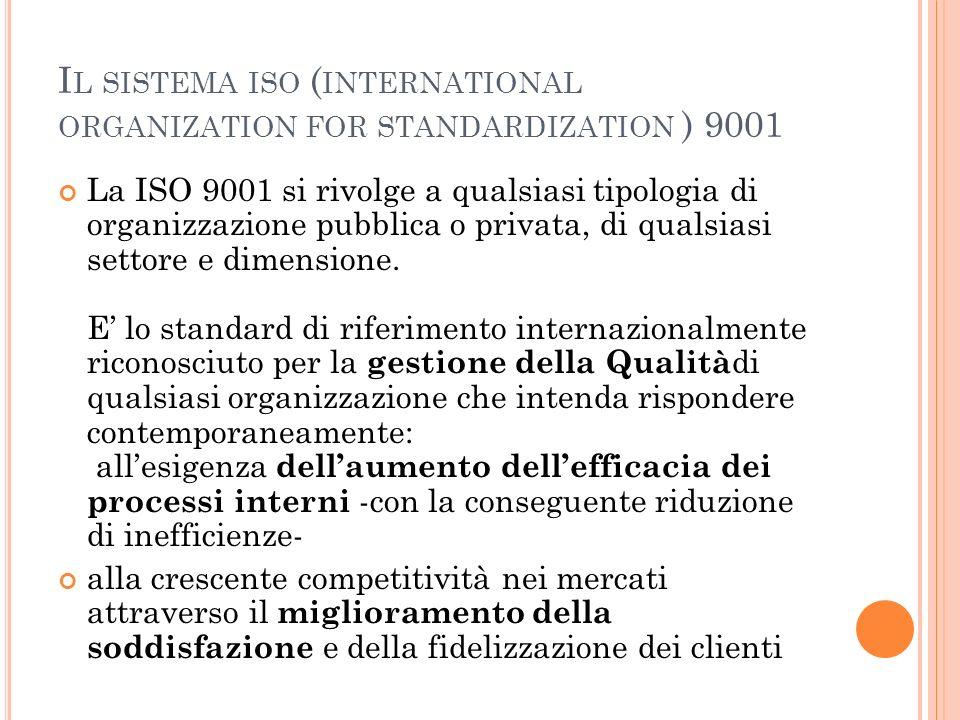 Il sistema iso (international organization for standardization ) 9001