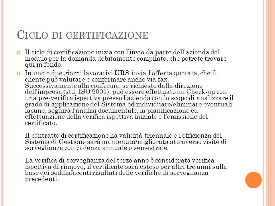 Ciclo di certificazione
