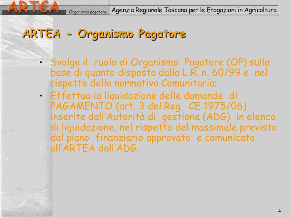 ARTEA - Organismo Pagatore