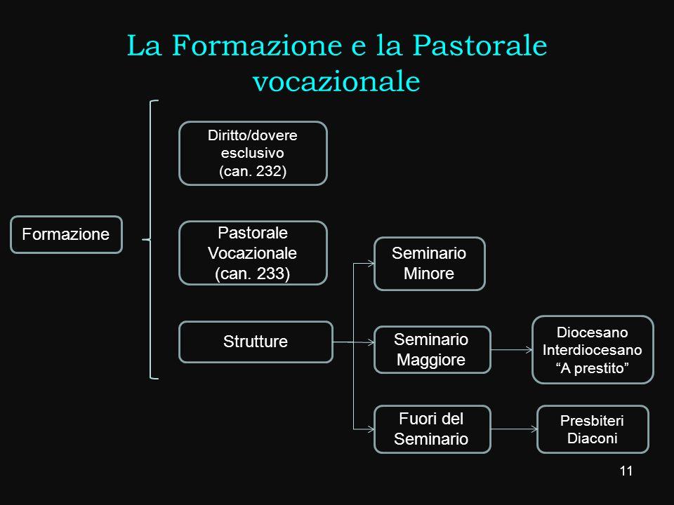 La Formazione e la Pastorale vocazionale