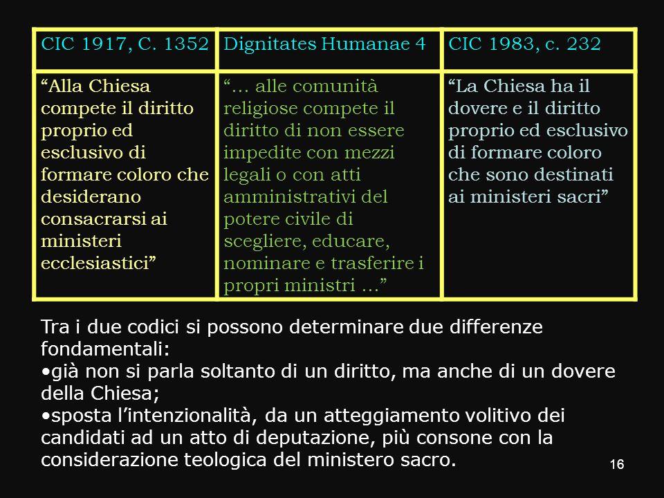 CIC 1917, C. 1352 Dignitates Humanae 4. CIC 1983, c. 232.
