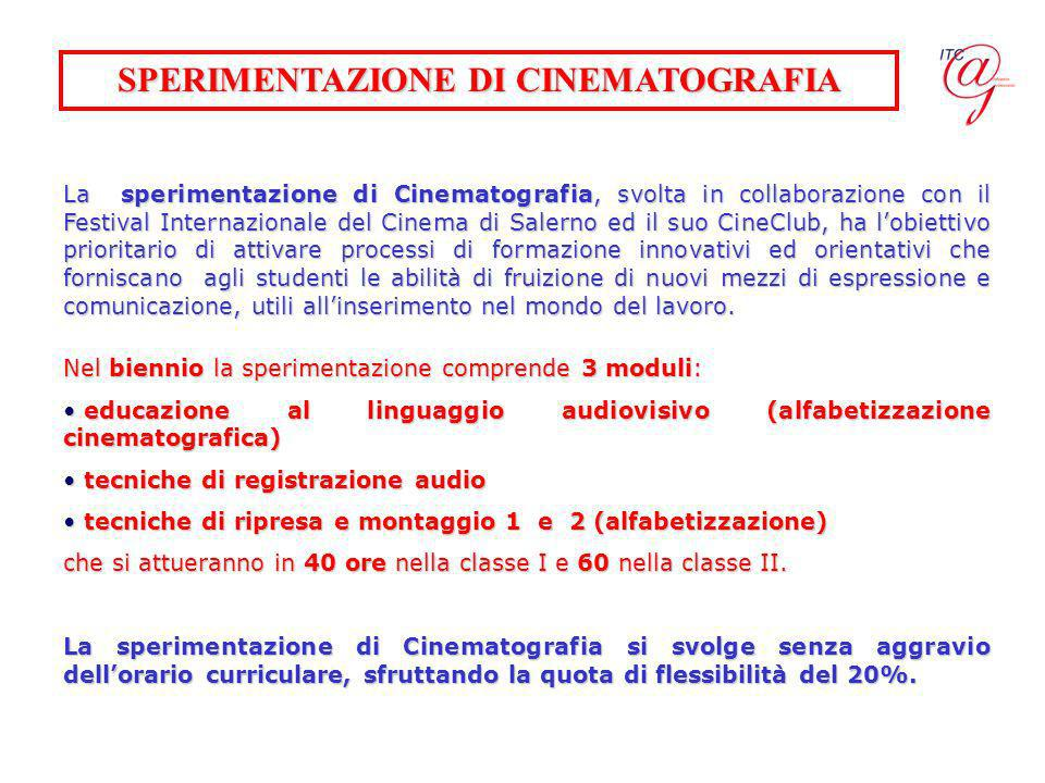 SPERIMENTAZIONE DI CINEMATOGRAFIA