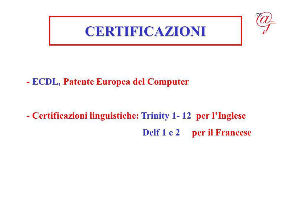 CERTIFICAZIONI - ECDL, Patente Europea del Computer