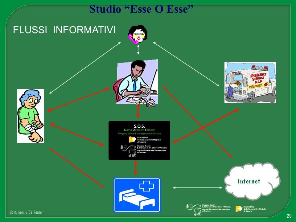 Studio Esse O Esse FLUSSI INFORMATIVI Internet 20