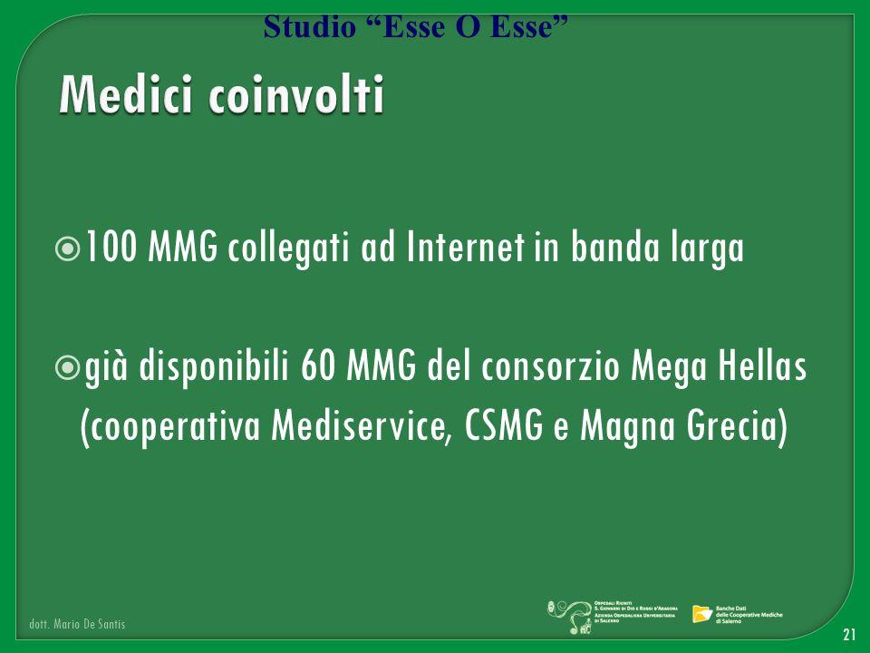 Medici coinvolti 100 MMG collegati ad Internet in banda larga