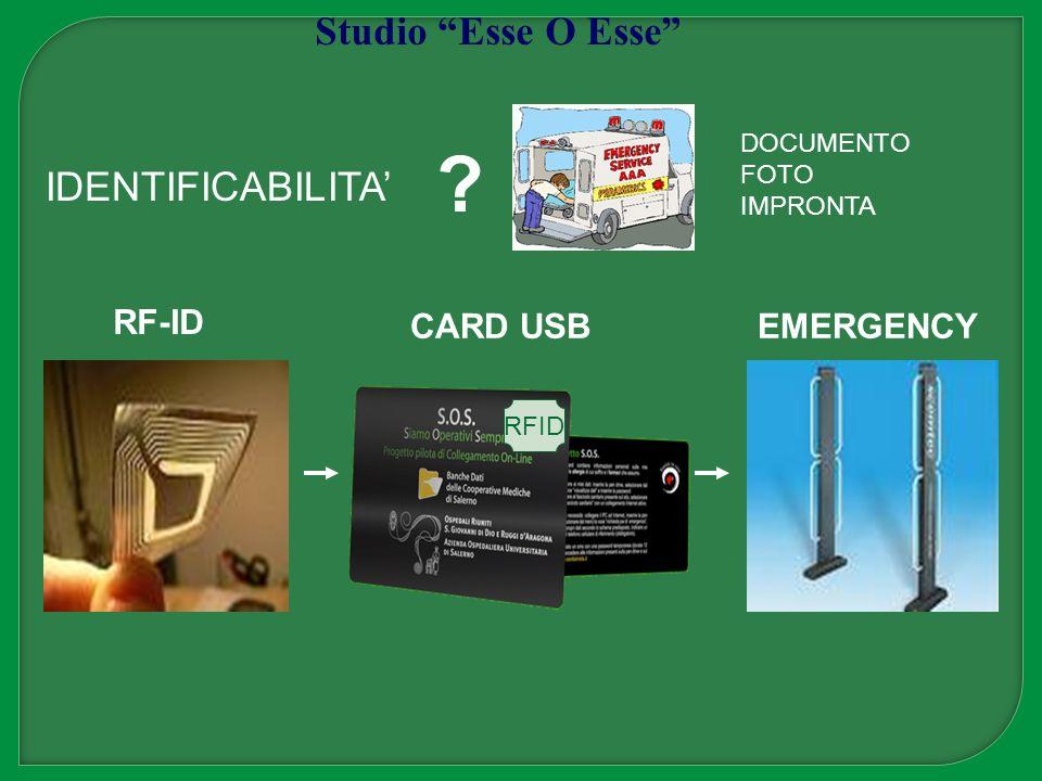 Studio Esse O Esse IDENTIFICABILITA' RF-ID CARD USB EMERGENCY