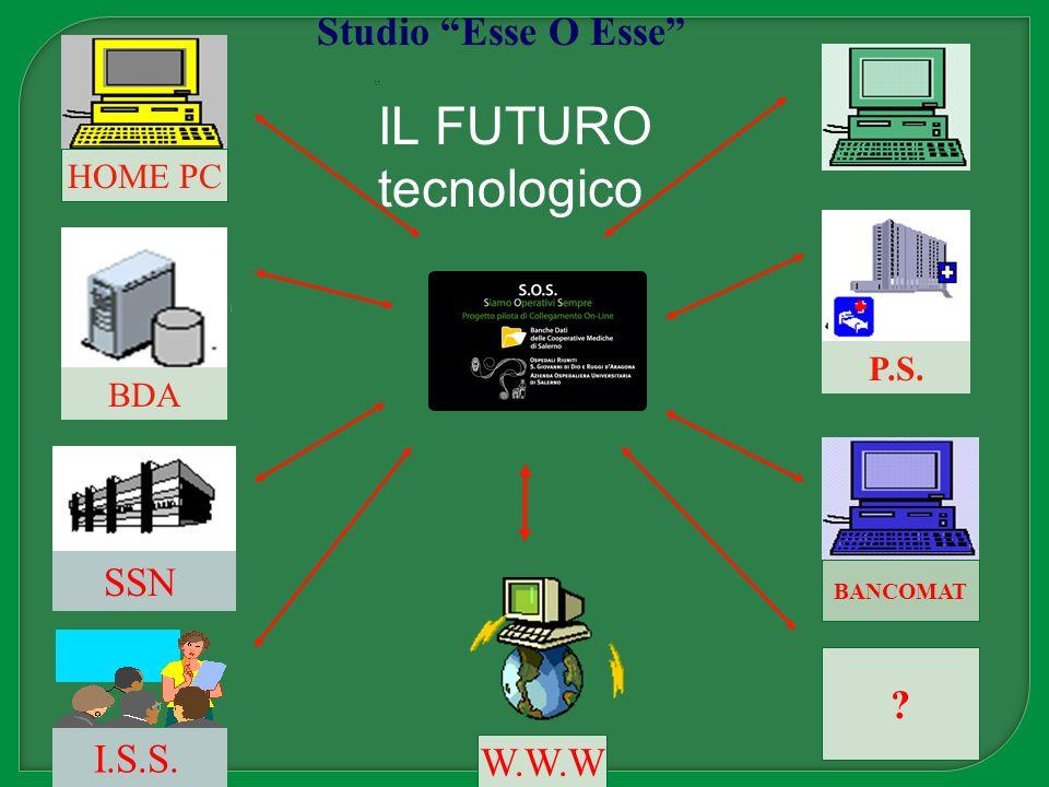 IL FUTURO tecnologico Studio Esse O Esse SSN I.S.S. W.W.W HOME PC