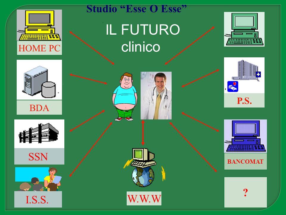 IL FUTURO clinico Studio Esse O Esse SSN I.S.S. W.W.W HOME PC P.S.