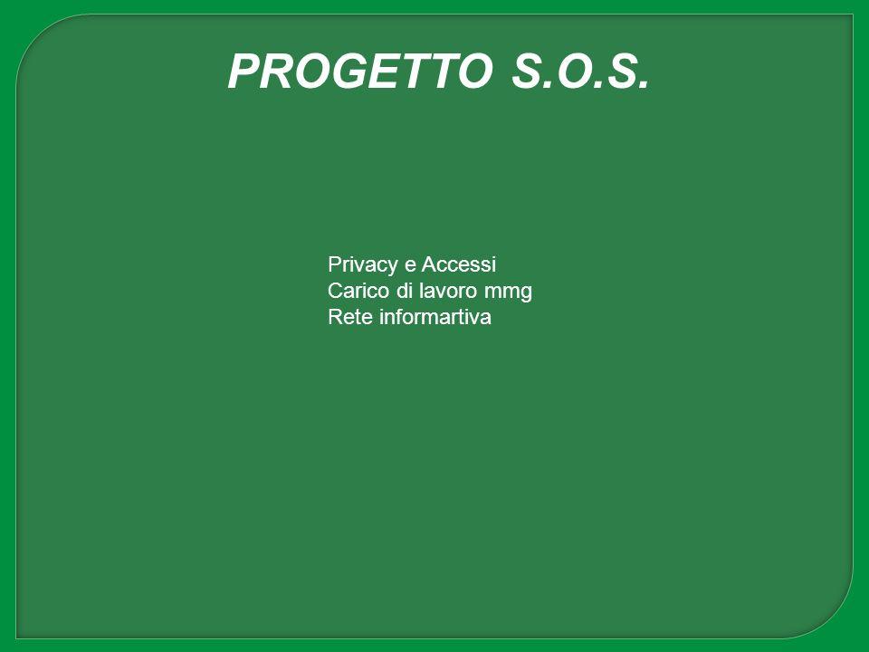 PROGETTO S.O.S. Privacy e Accessi Carico di lavoro mmg