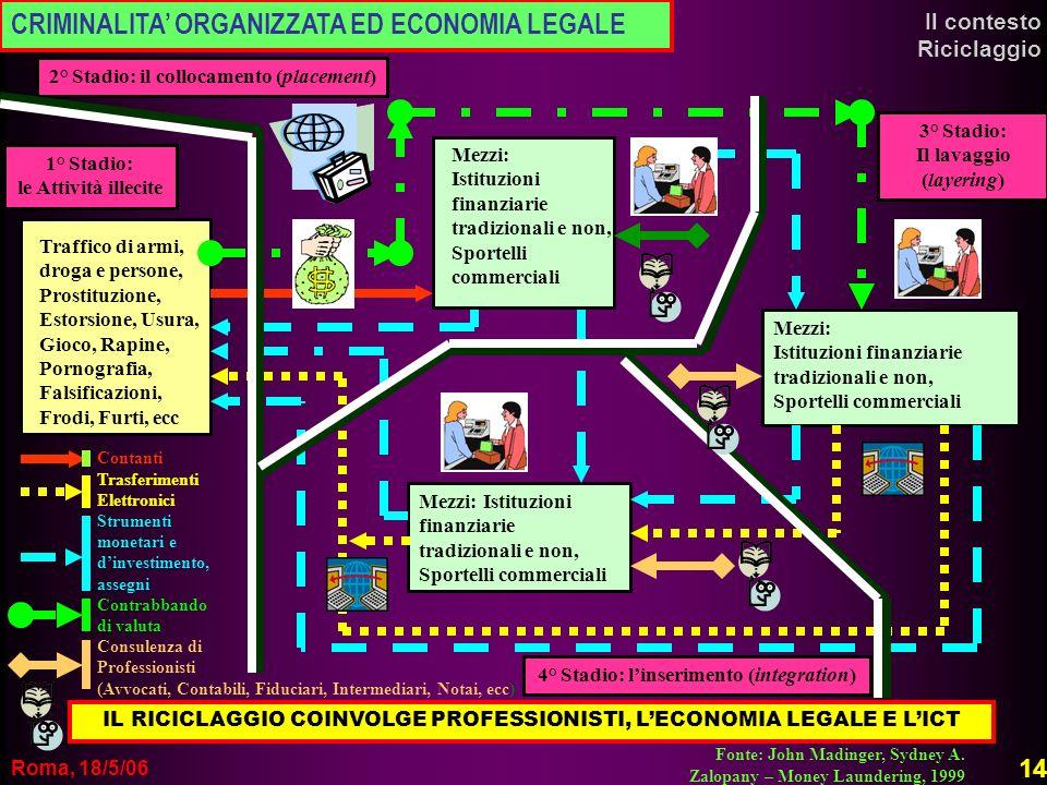 CRIMINALITA' ORGANIZZATA ED ECONOMIA LEGALE