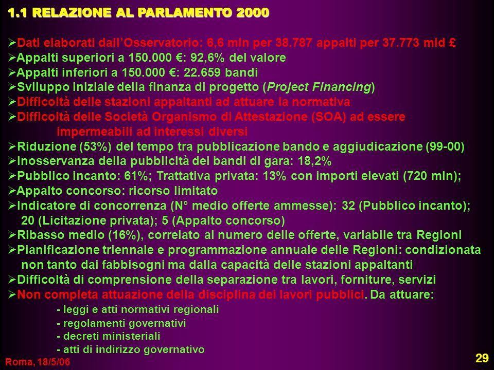 1.1 RELAZIONE AL PARLAMENTO 2000
