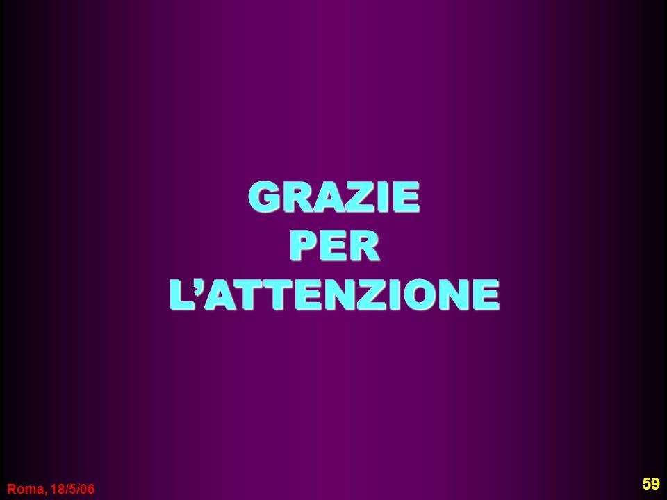 GRAZIE PER L'ATTENZIONE 59 Roma, 18/5/06
