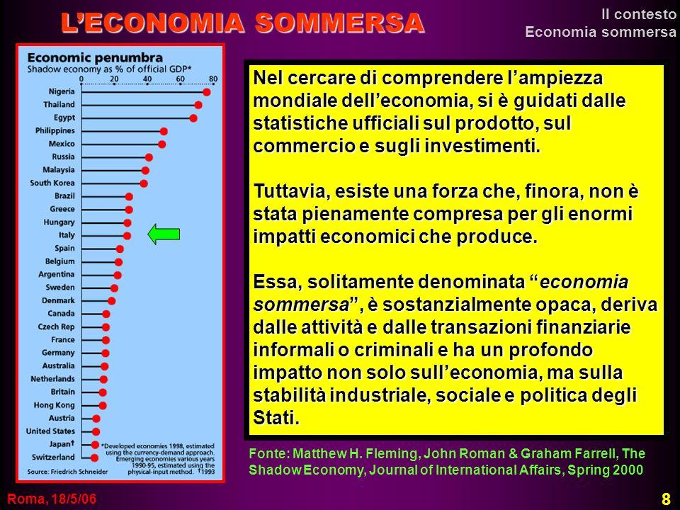 L'ECONOMIA SOMMERSA Il contesto. Economia sommersa.