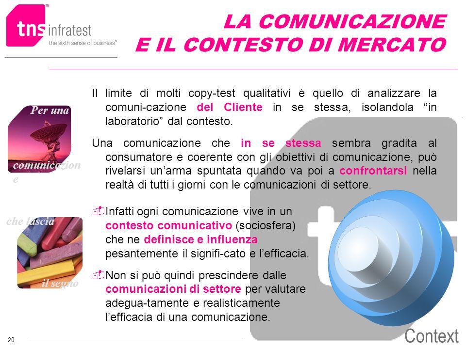 LA COMUNICAZIONE E IL CONTESTO DI MERCATO