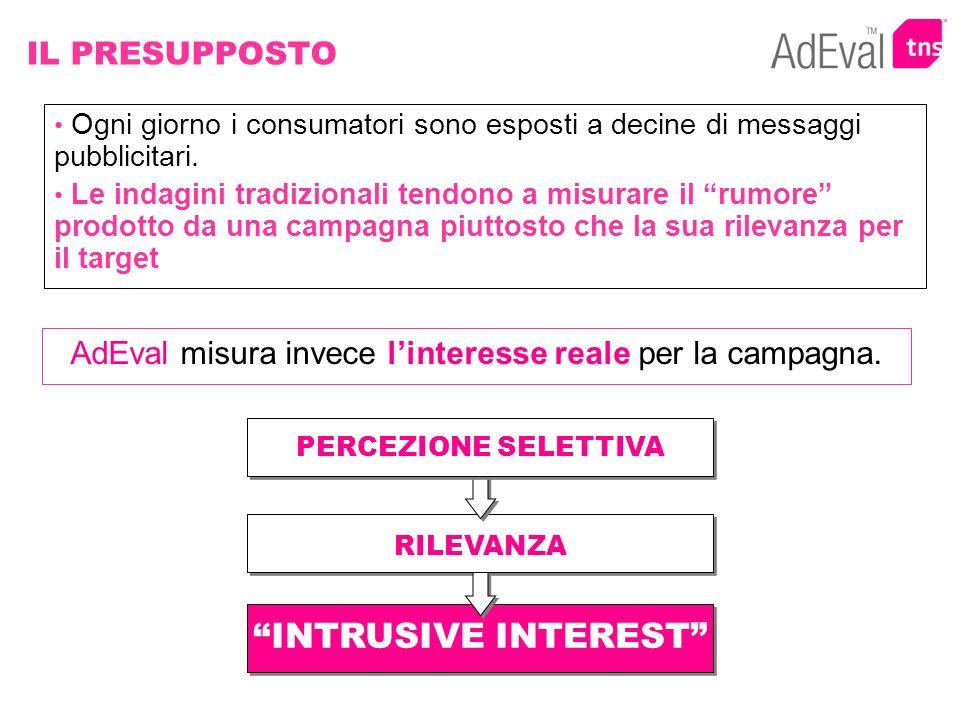 AdEval misura invece l'interesse reale per la campagna.