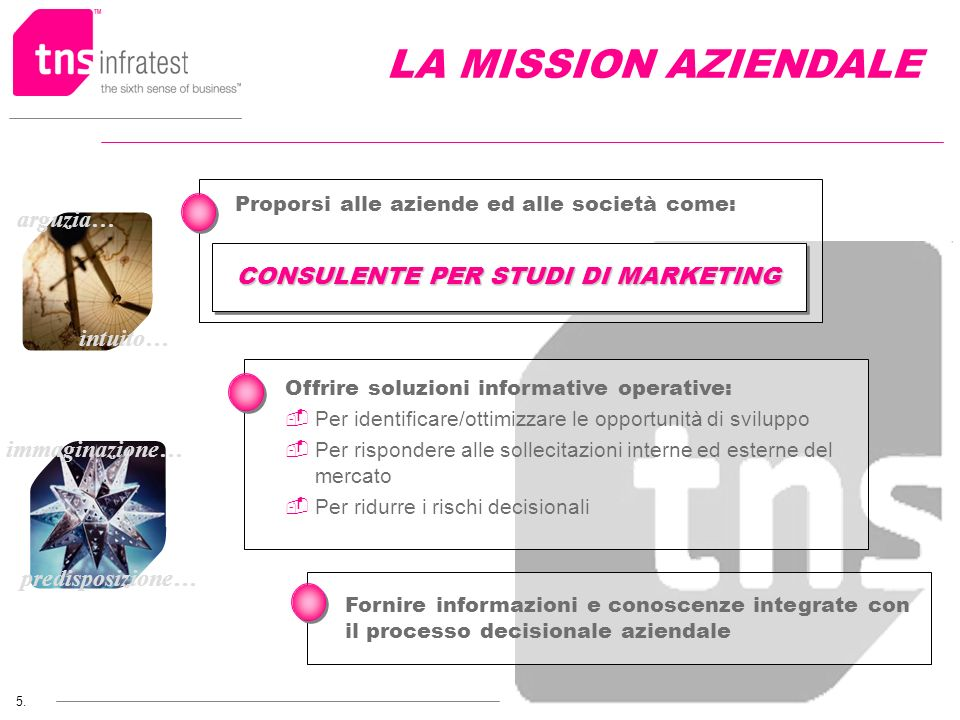 CONSULENTE PER STUDI DI MARKETING