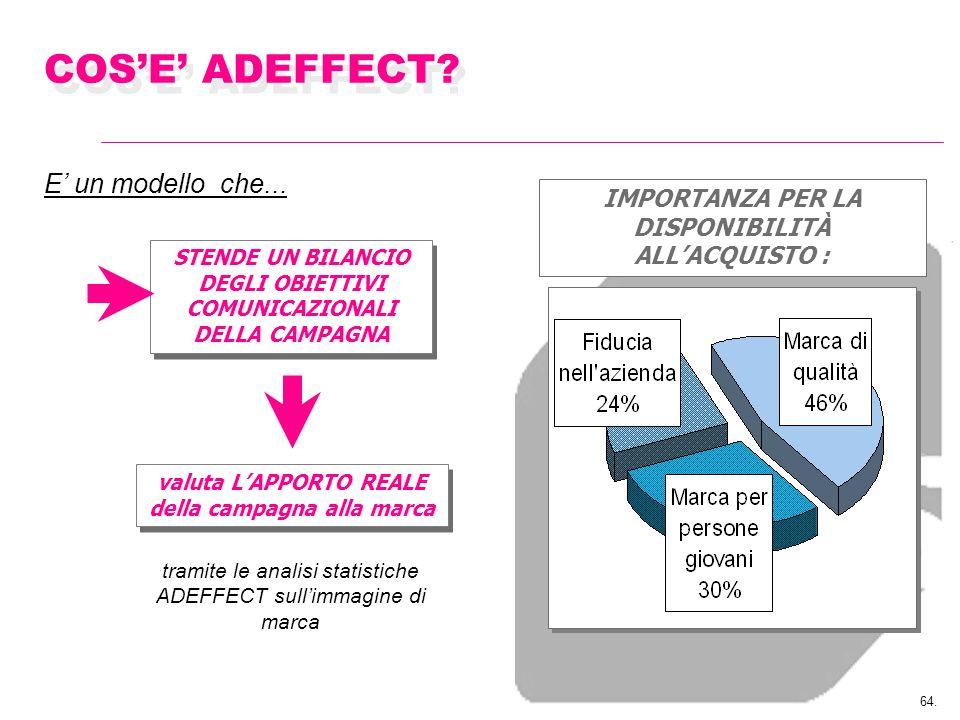COS'E' ADEFFECT E' un modello che...