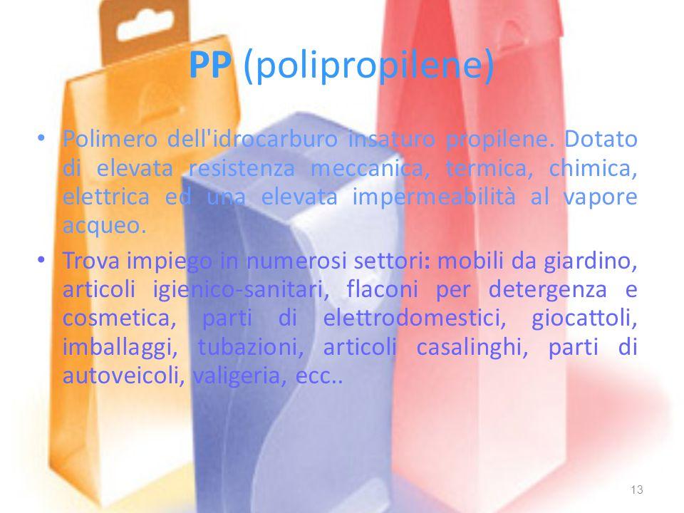 PP (polipropilene)