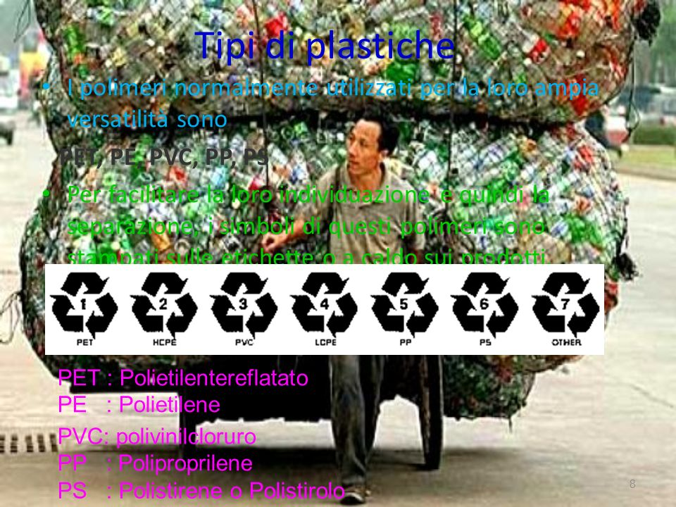 Tipi di plastiche I polimeri normalmente utilizzati per la loro ampia versatilità sono. PET, PE, PVC, PP, PS.