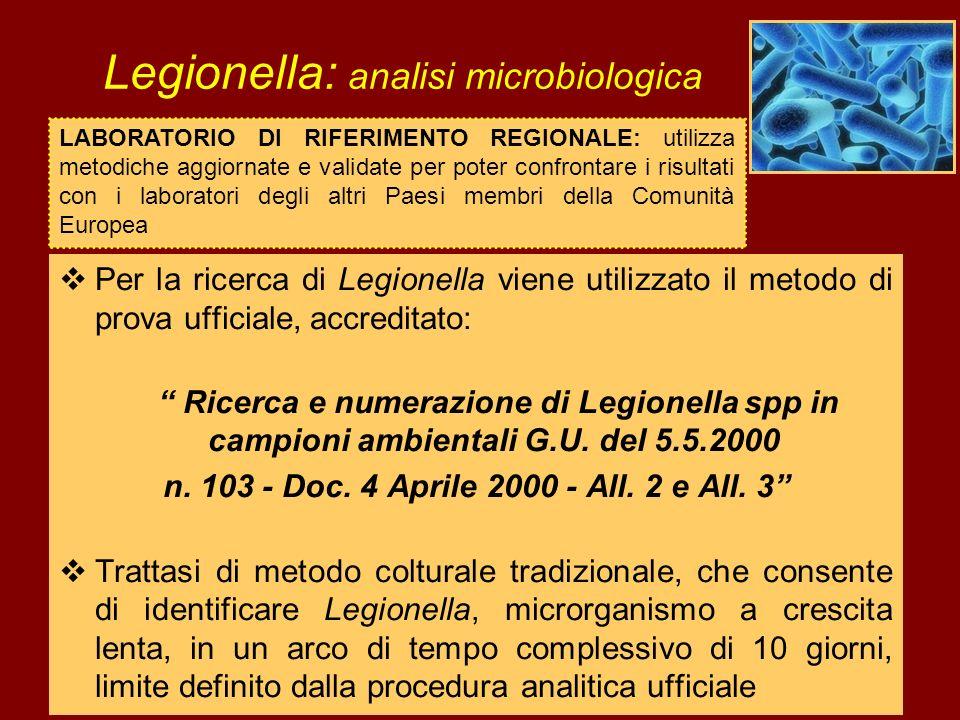 Legionella: analisi microbiologica