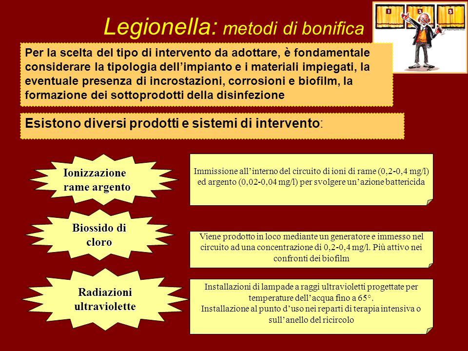 Legionella: metodi di bonifica