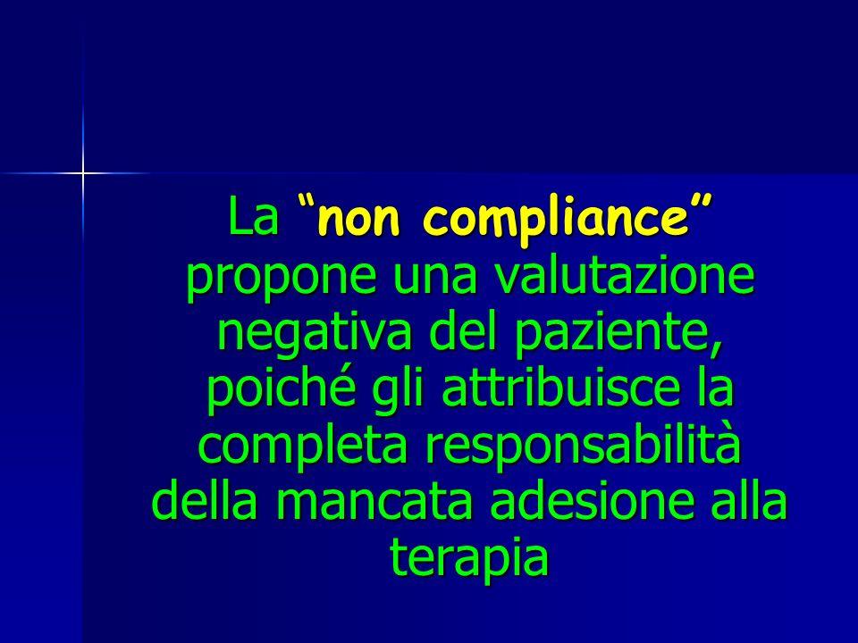 La non compliance propone una valutazione negativa del paziente, poiché gli attribuisce la completa responsabilità della mancata adesione alla terapia
